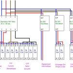 Tableau electrique triphase domestique
