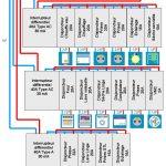 Tableau electrique fusible norme
