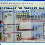 Cablage coffret electrique triphase