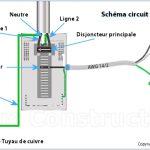 Distribution electrique maison