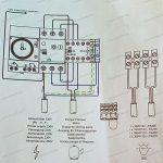 Installer un coffret electrique pour piscine