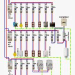 Tableau repartition electrique