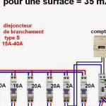 Tableau electrique domestique